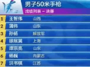 全运会射击:王智伟射落分量最重金牌