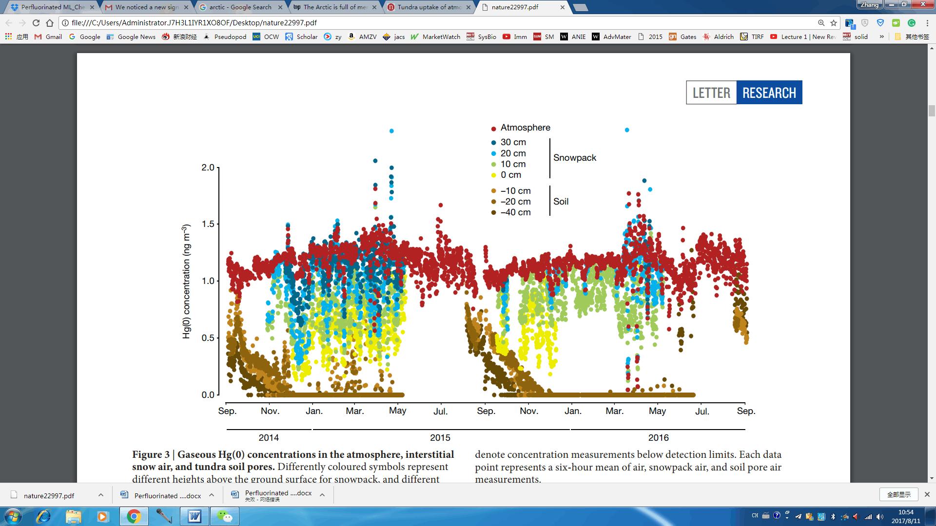 北极地区水银含量爆掉了 这是啥原因造成的?