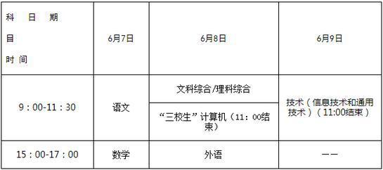 江西省2018年普通高考科目考试时间安排