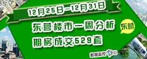 12.25-12.31东营楼市一周分析 期房成交529套