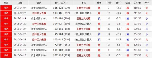 老鹰竟击败骑士终结8连败 明日欧文替詹皇复仇?