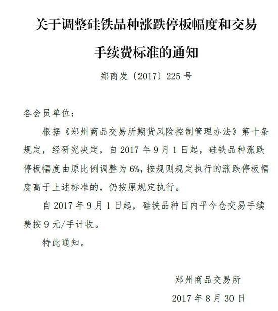 郑商所:自9月1日起硅铁涨跌停板幅度调整为6%