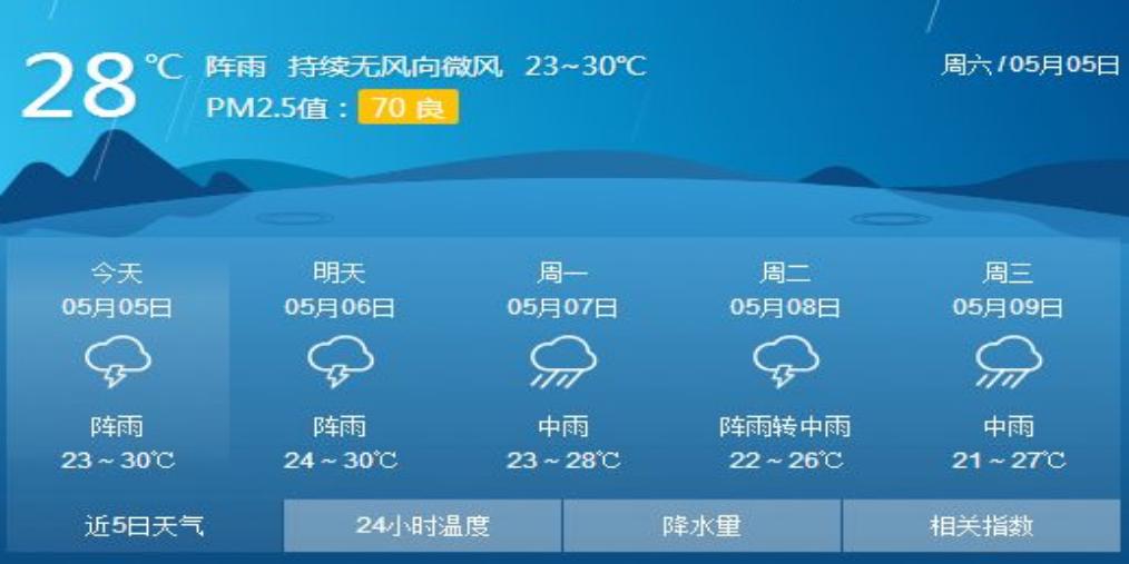 """扎心!下周大雨+雷暴将""""袭击""""肇庆~"""