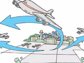 运城机场开通运城—芭提雅国际航线