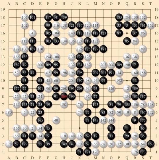 人机对弈终局柯洁被吊打 不敌Alphago惨遭三连败