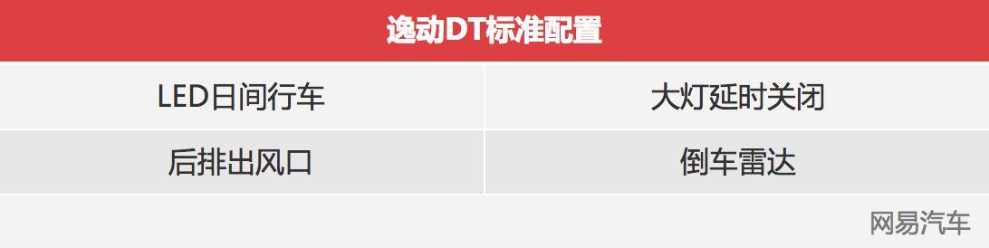 推荐1.6L MT智享型 长安逸动DT全系导购