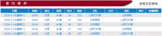 WCBA总决赛赛程出炉:五局三胜制 北京拥主场优势