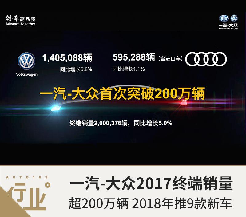 一汽-大众2017销量超200万辆2018年推9款新车