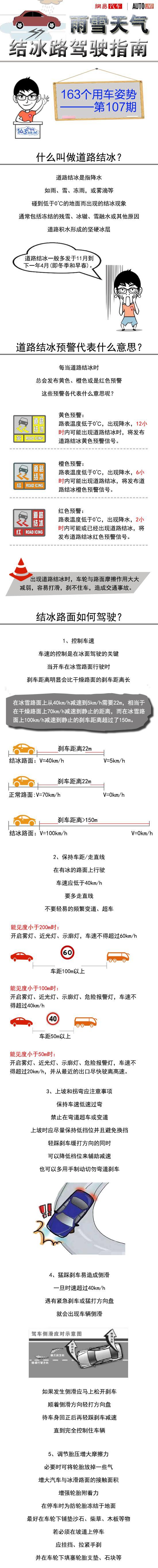 洒水车低温作业致结冰引事故 道路结冰驾驶需谨慎