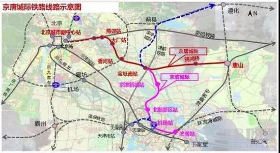 全线通车后,从北京东六环到秦皇岛总里程将缩短50公里,时间缩短半小时