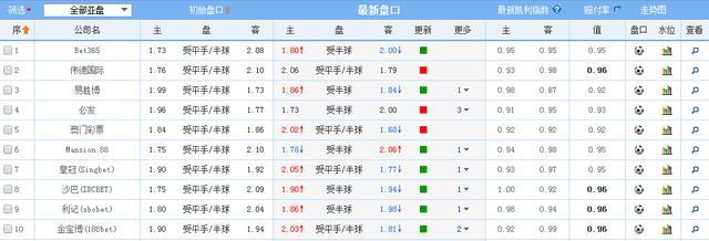 """中国U23已成""""新黄金一代""""?谈夺冠先迈过这道坎彩票"""