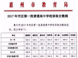 惠州第一批高中录取分数线出炉 一中638.7分