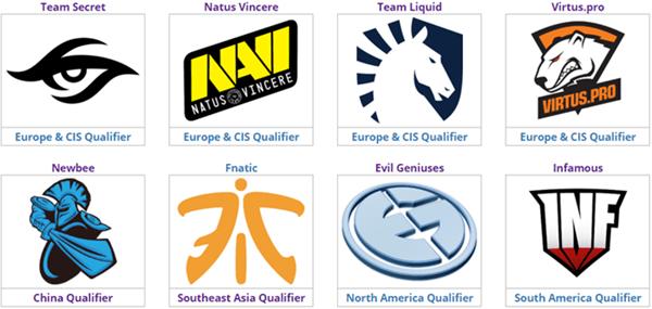 DOTA2赛程太紧 刚夺冠的NB已经飞往下个比赛国家