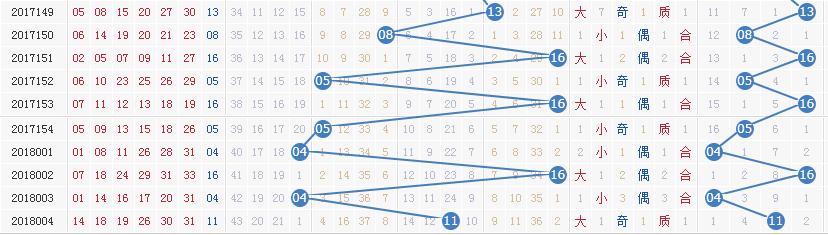独家-[清风]双色球18005期专业定蓝:蓝球14 16