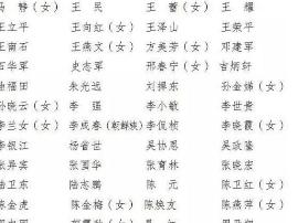 江苏选举产生71名出席党的十九大代表 其中泰州3位
