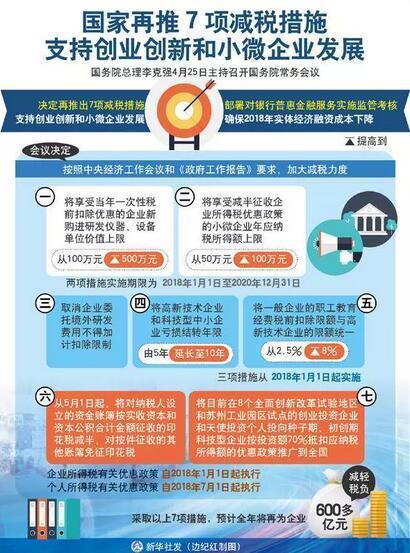 国务院再推7项税收优惠 哪些适合创业公司?