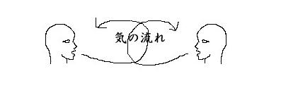 你不知道的花式接吻,给日本人民的性脑洞跪了