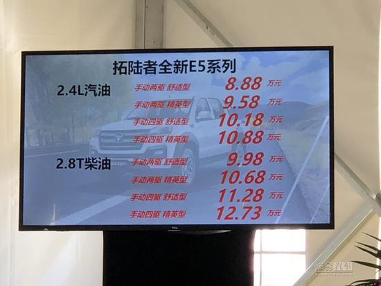 售8.88万起 拓路者S 6AT/拓路者E5上市