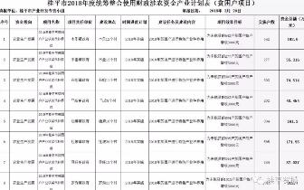 桂平市关于产业扶贫种养项目计划的公示