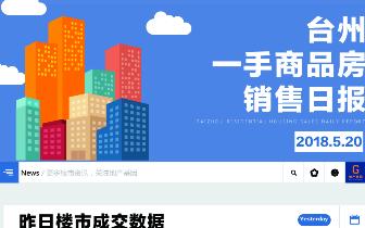 2018年5月20日台州市一手商品房成交112套