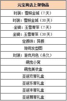 """新天龙八部12月14日 """"武林萌主""""妙趣公测公告"""