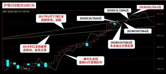 早评:沪指小幅高开涨0.15% 钢铁股全线飘红