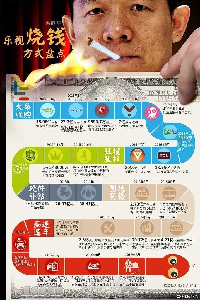 """秦朔:贾跃亭的""""套路""""是中国资本市场的伴生物"""
