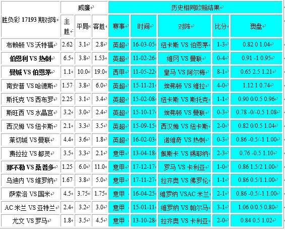 独家-胜负彩17193期相同赔率:西汉姆尤文可博胆