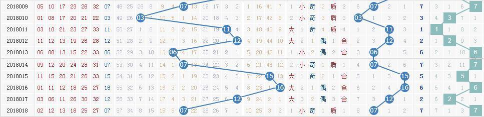 独家-清风双色球18019期定蓝:两码05 10