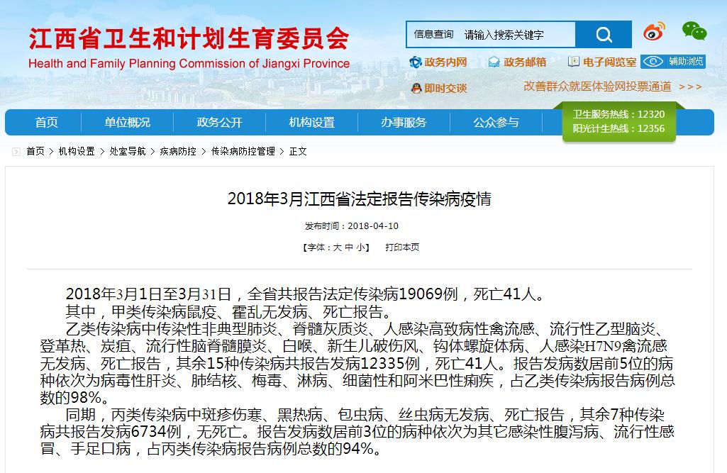 41人死亡!江西发布最新传染病疫情 3月共19069例