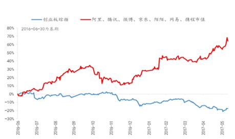 刘煜辉:A股的白马股虽然赚钱 但不是特别漂亮