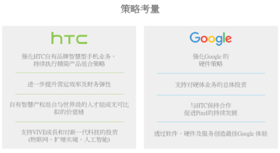 Pixel团队移交 HTC与谷歌达成11亿美元协议