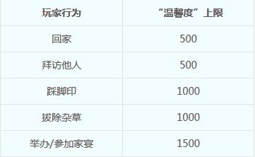 《梦幻西游》电脑版2017年9月12日定期维护公告
