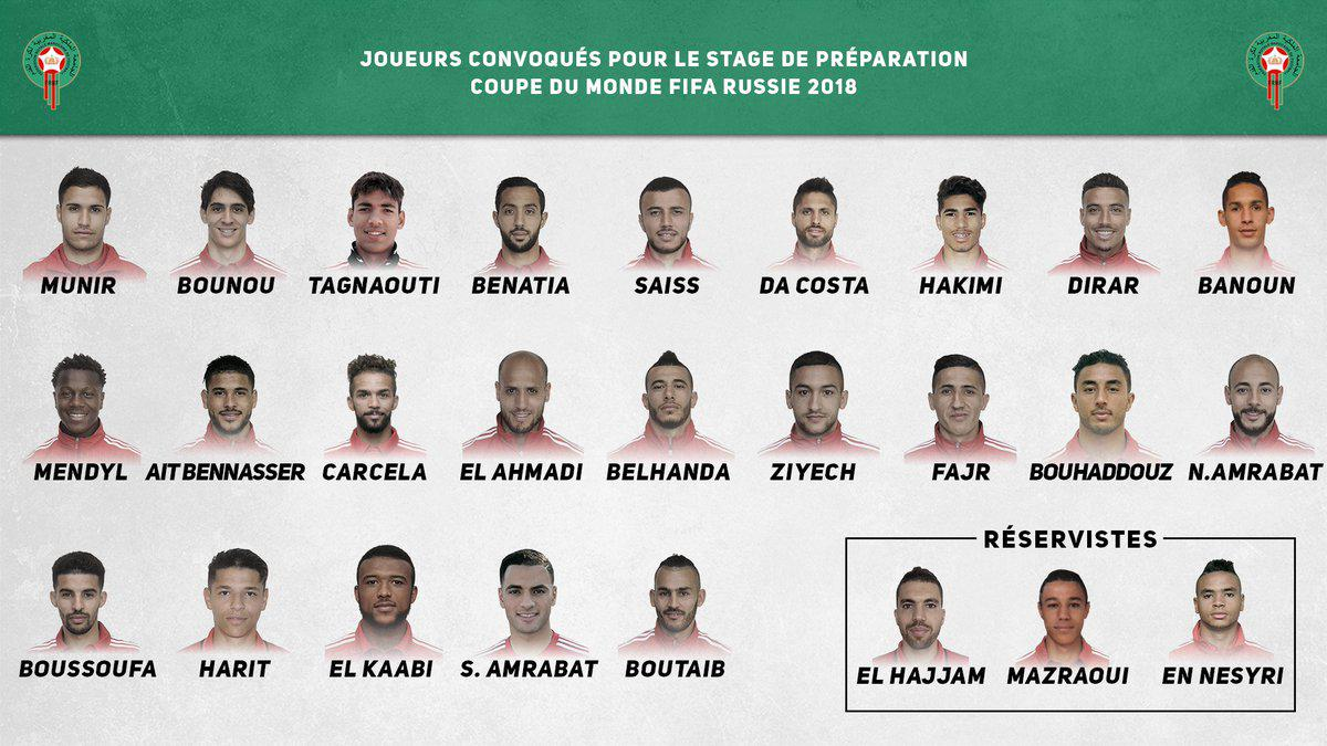摩洛哥世界杯23人名单:尤文大将领衔 荷甲MVP入选