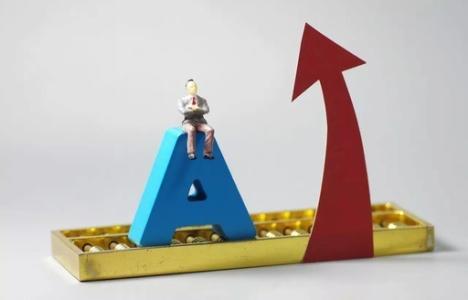 创业板行情或才开始