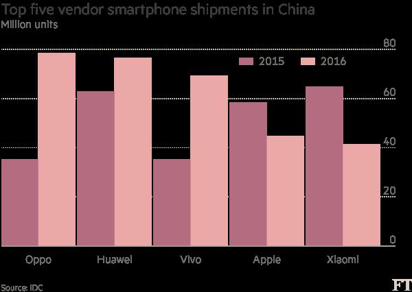 金融时报谈华为企业文化:有中国特色的硅谷范儿