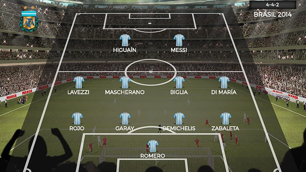 2014世界杯阿根廷阵容