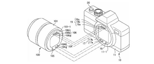 CES 2018:尼康公布无反相机新卡口专利
