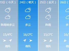 周末雨水来搅局 吉林省局地降温5℃