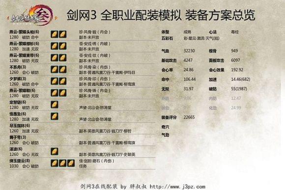 剑网3五毒毒经PVE大讲堂 选择合适PVE属性
