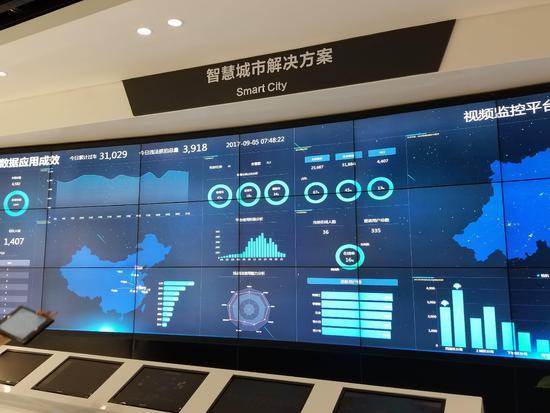 探访海康威视:AI+安防支撑了3000亿元市值?
