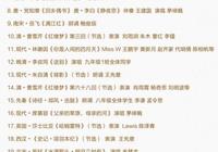 """北京昌平新东方外国语学校""""国学之声""""完美落幕"""