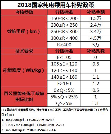 上海新能源上牌全攻略