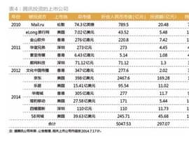 房地产私募第一重仓行业 持股总市值达295.46亿