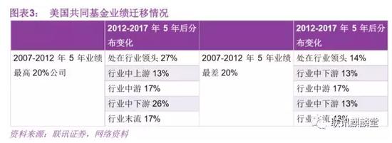 联讯证券李奇霖:中国式FOF全解析