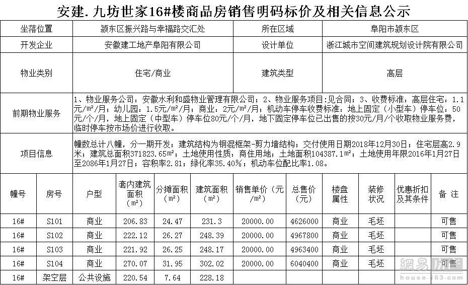 安建·九坊世家16#楼商业备案4套 均价20000元/㎡