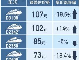 高铁明起首次跨省调价 唐山人出行如何选车次?