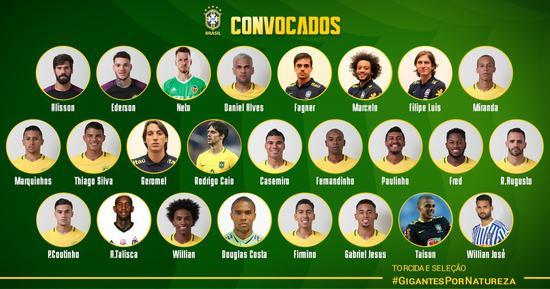 巴西25人大名单:暴力鸟入选 国安核心成中超独苗
