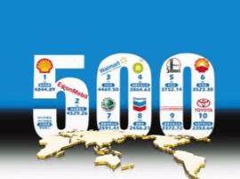 7个世界500强项目落户嘉兴