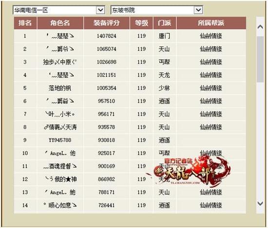 天龙八部全球争霸赛东坡书院区预选赛赛况一览